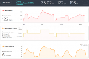Adam's Fitbit Charge HR data shows his average heart rate at 122 beats per minute